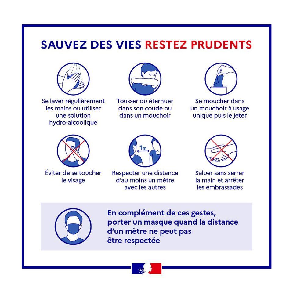 Respectez les gestes barrières - Butry-sur-Oise